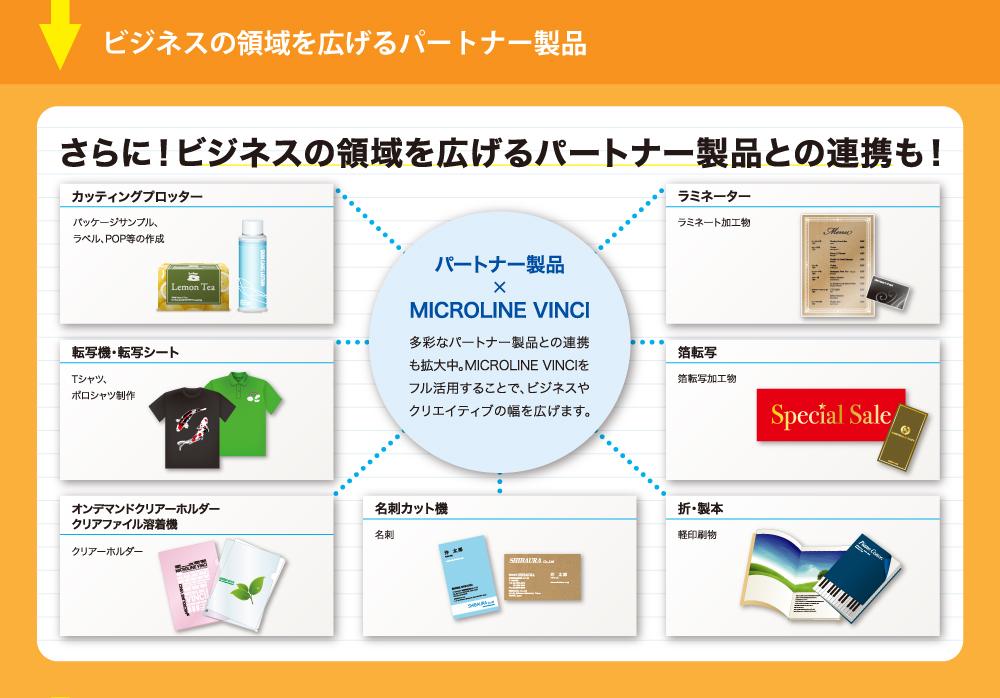 MICROLINE VINCIビジネスの領域を広げるパートナー製品