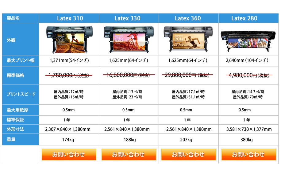 HP ラテックスプリンター仕様