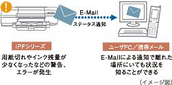 警告・エラー発生時にE-Mail送信