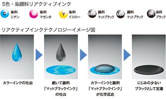 5色・染顔料リアクティブインク