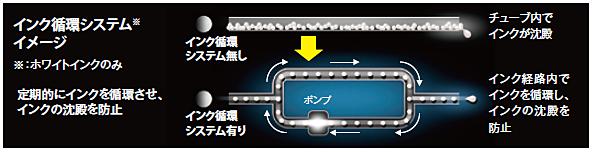 オートテンション・コントロール・システム