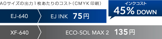 SOLJET EJ-640
