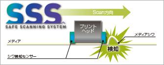 セーフ・スキャニング・システム「SSS」