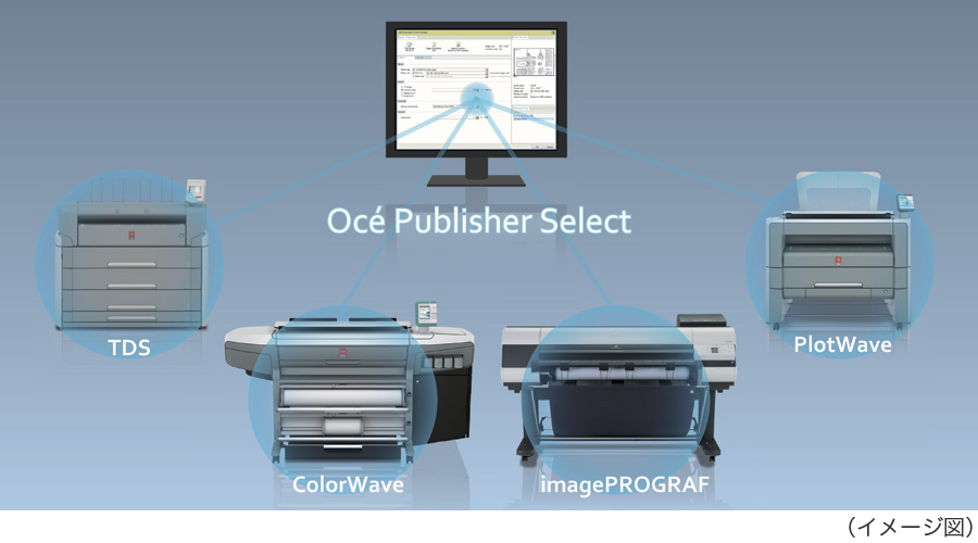 Océ Publisher Select