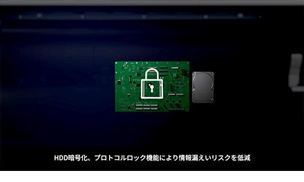 TXシリーズ暗号化HDDの特長