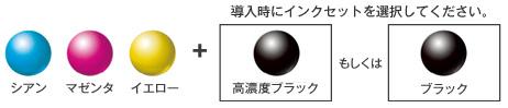 導入時に、用途に応じて2種類のブラックインクから選択可能