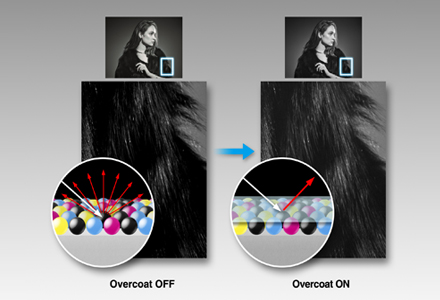 高品位が求められるポスター・写真作品に ブラック・エンハンス・オーバーコート機能