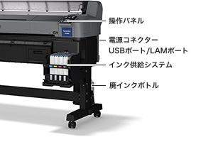 操作パネル 電源コネクター USBポート/LANポート インク供給システム 廃インクボトル 自動巻き取りユニット