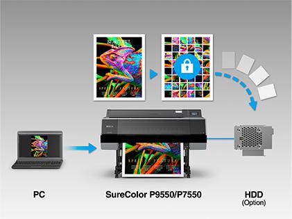 暗号化対応HDDをオプションでご用意、PCレスで簡単印刷