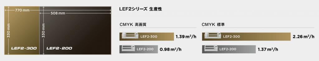 LEF2シリーズ 生産性