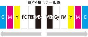 基本4色ミラー配置