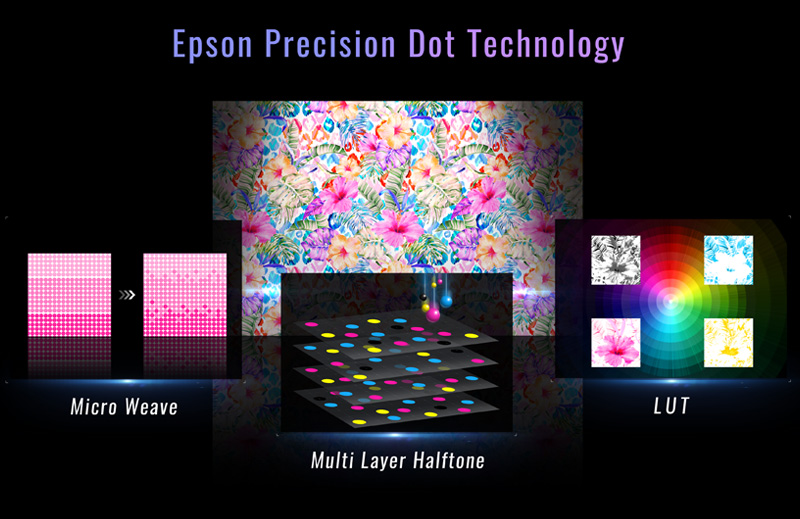 Epson Precision Dot Technology