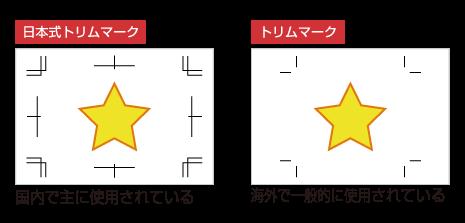 Adobe Illustrator トリムマーク対応